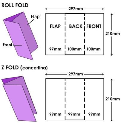 what is a tri fold leaflet print marketing blog