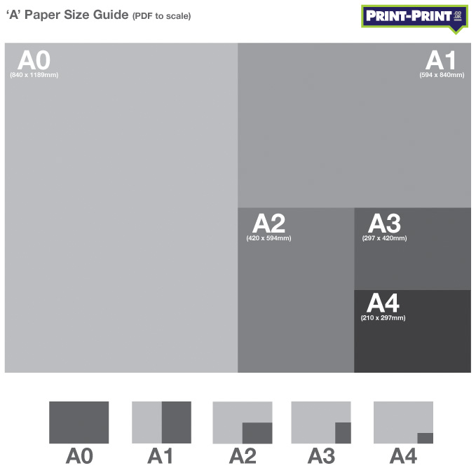 Print Size Guide Ͽ� Esp: Print & Marketing Blog